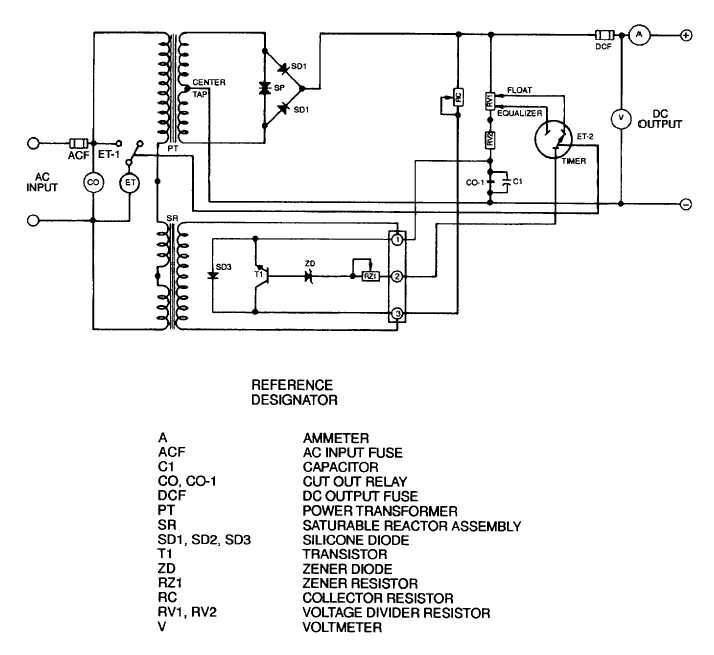 Figure 4-1. Battery Charger BC1, Schematic