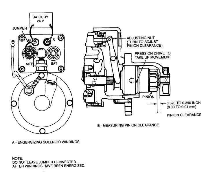 Figure 4-7. Adjusting Starter Pinion Clearance