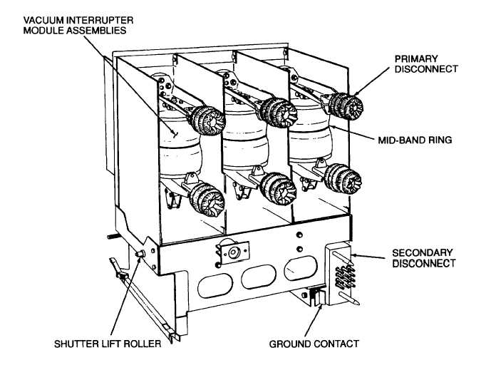 Figure 5-13. Load Circuit Breaker CB101, Rear View