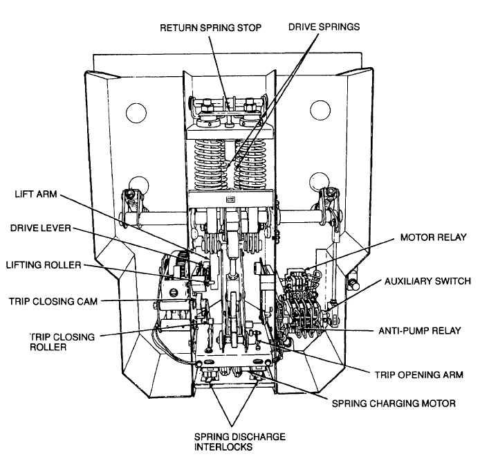 Figure 5-15. Load Circuit Breaker CB101, Front Right Side