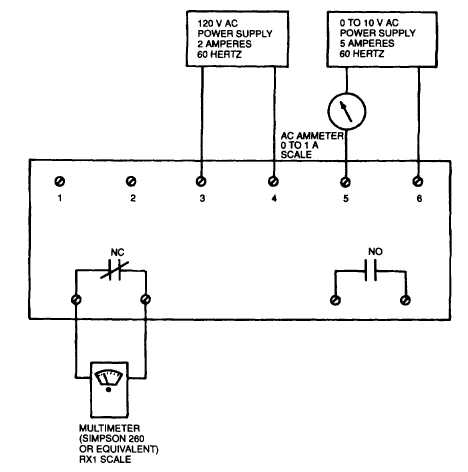 Figure 5-28. Test Setup, Reverse Power Relay K109