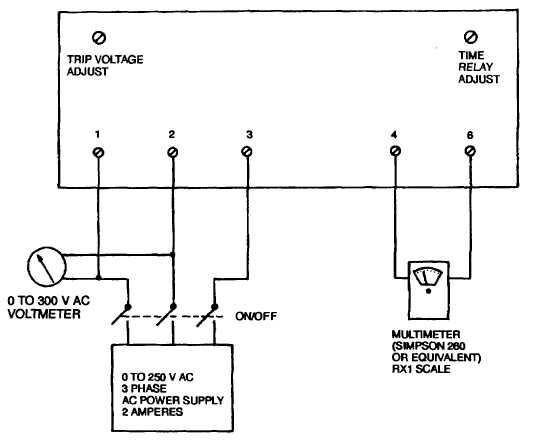 Figure 5-29. Test Setup, Over/Undervoltage Relay K110 and K111
