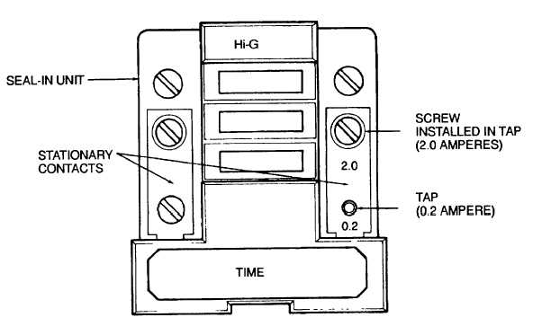Figure 5-32. Ground Fault Relay K115 (Sheet 2 of 3)