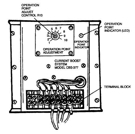 Outdoor Fuse Box, Outdoor, Free Engine Image For User