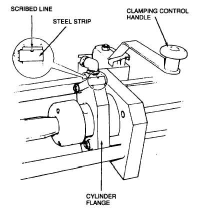 Figure 6-26. Loading Injector Into Test Stand
