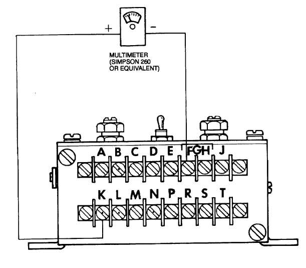 Figure 6-31. Test Setup (Typical), Electric Governor