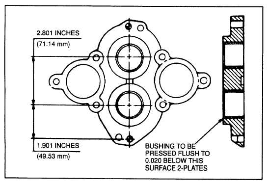 Figure 8-5. Dimensions of the Bushings In the Lubricating