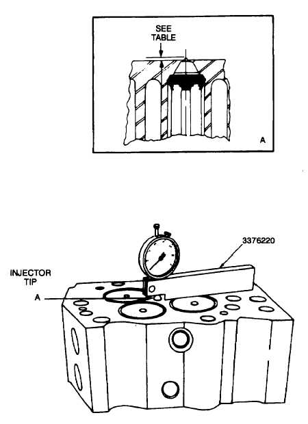 Figure 9-6. Measuring Injector Tip Protrusion