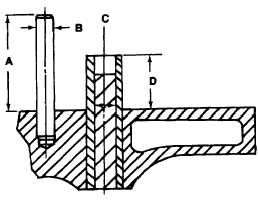 Figure 9-7. Injector Seat Pattern