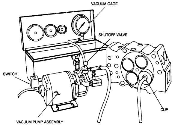 Figure 9-11. Vacuum Testing Valve Seats Using ST-1257