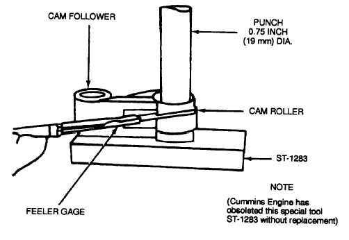 Figure 9-14. Removing and Installing Cam Rollers and Pins