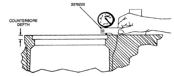 Figure 9-37. Checking Cylinder Block Counterbore Depth