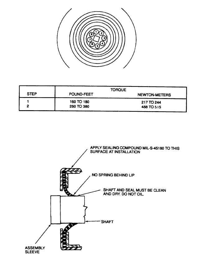 Figure 9-61. LDL-TFE Seal Installation