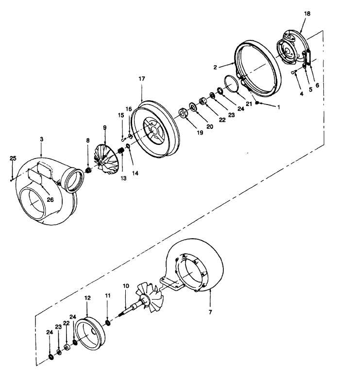 Figure 9-70. Disassembly and Assembly of Turbocharger