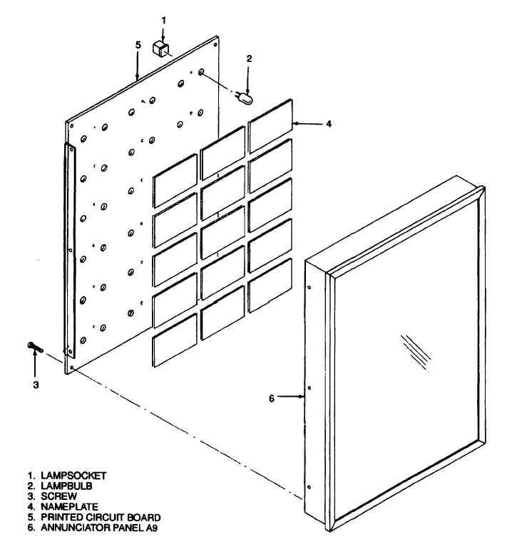 Figure 10-2. Annunciator Panel A9, Exploded View