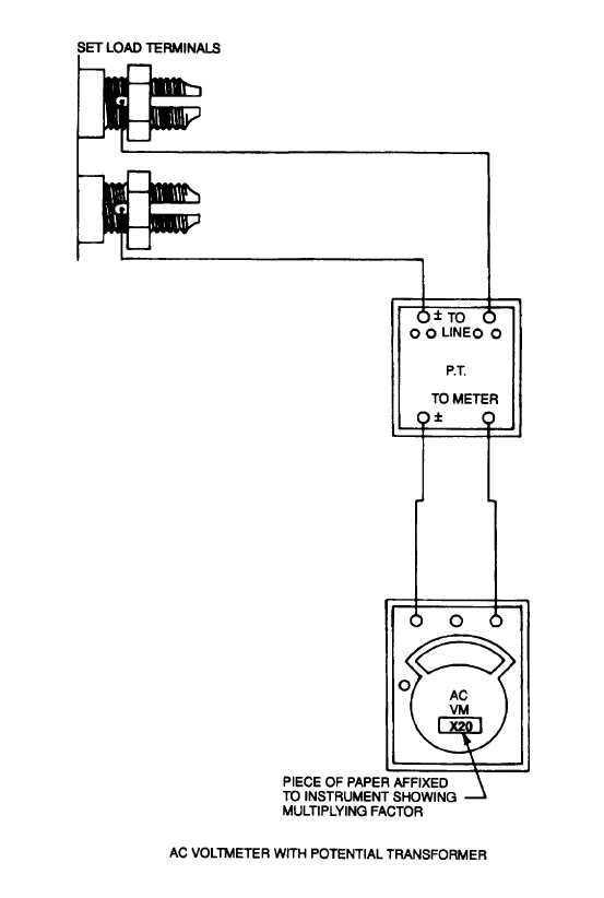 Figure 12-3. Meter Hookup (Sheet 1 of 7)