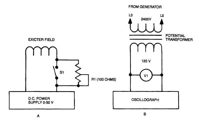 Figure 12-8. Voltage Divider Transformer Network