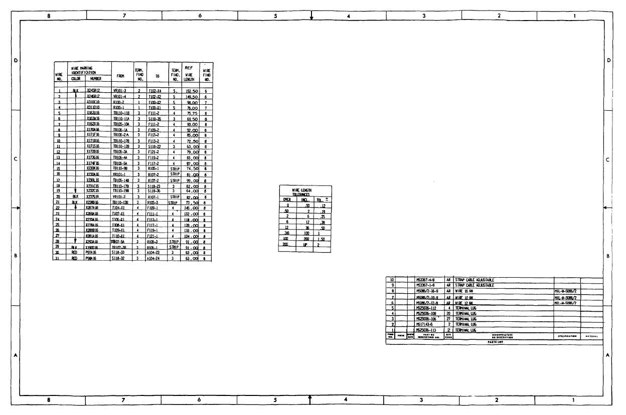 Fo 24 Cabinet A Forward Wiring Harness Sheet 1 Of 3