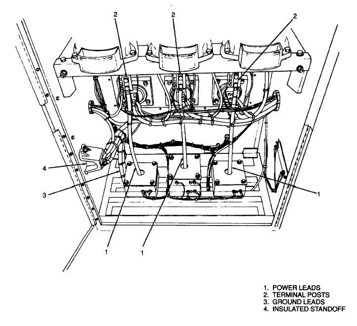 Figure 2-13. Generator G1, Ground and Power Leads Installation