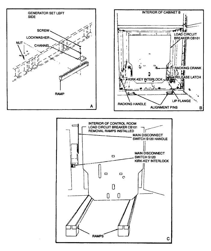 Figure 2-15. Load Circuit Breaker CB101, Removal and