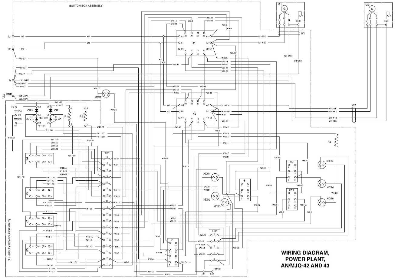 WIRING DIAGRAM, POWER PLANT, AN/MJQ-42 AND 43