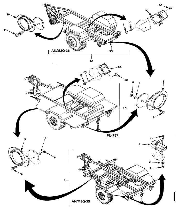 Figure F-24. Power Plant/Power Unit trailer Assembly
