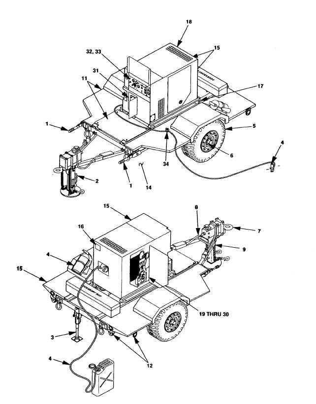 Figure 2-4. PU-797 Power Unit Operator PMCS Routing Diagram.