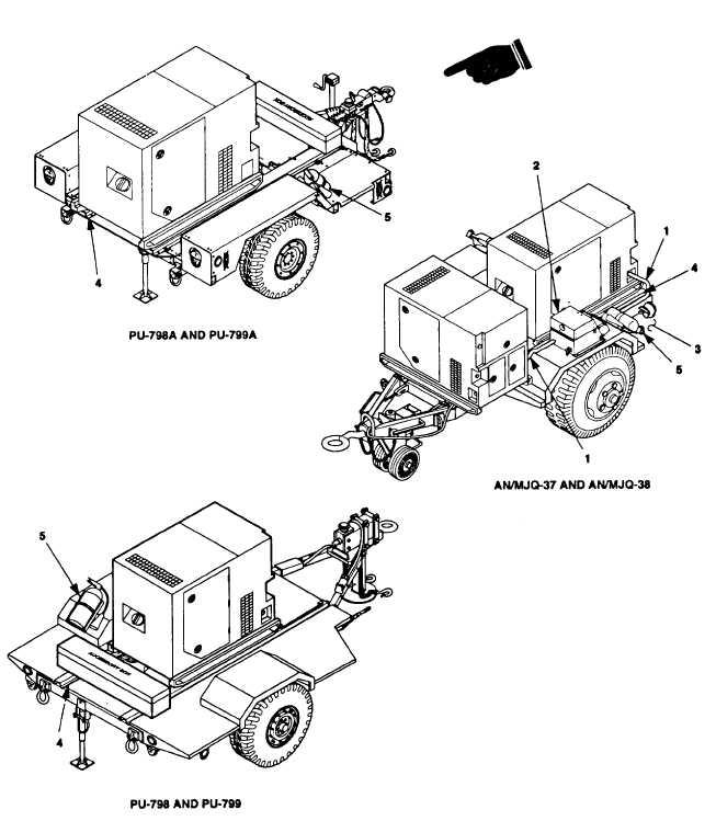 Figure 4-4. Unit PMCS Routing Diagram.