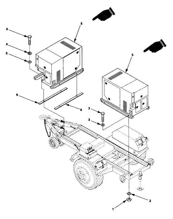 Figure F-1. Generator Set Installation