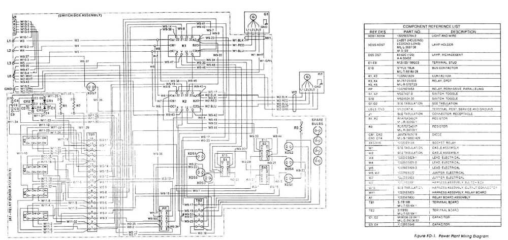 medium resolution of power plant electrical diagram completed wiring diagrams electrical generator diagram power plant electrical diagram