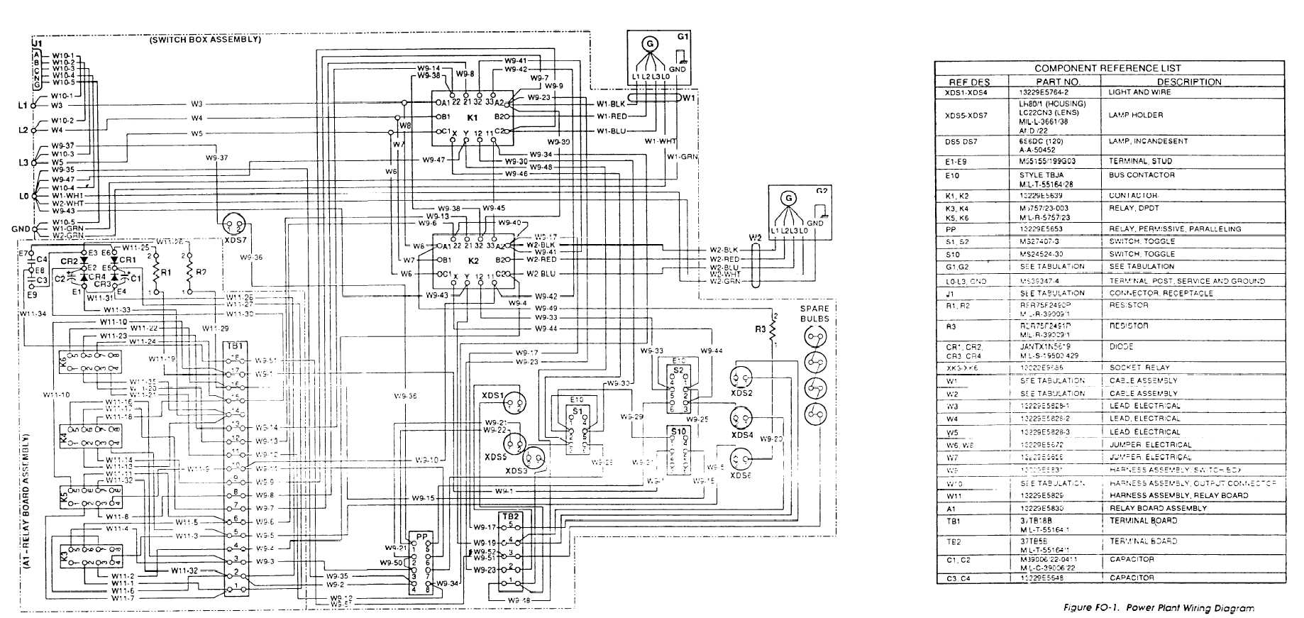 hight resolution of power plant electrical diagram completed wiring diagrams electrical generator diagram power plant electrical diagram