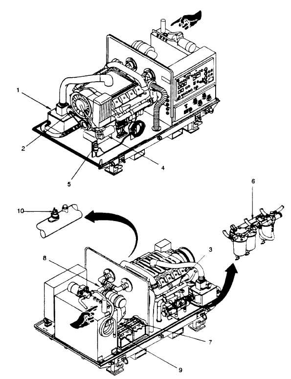 Figure 4-5. Unit PMCS Routing Diagram.