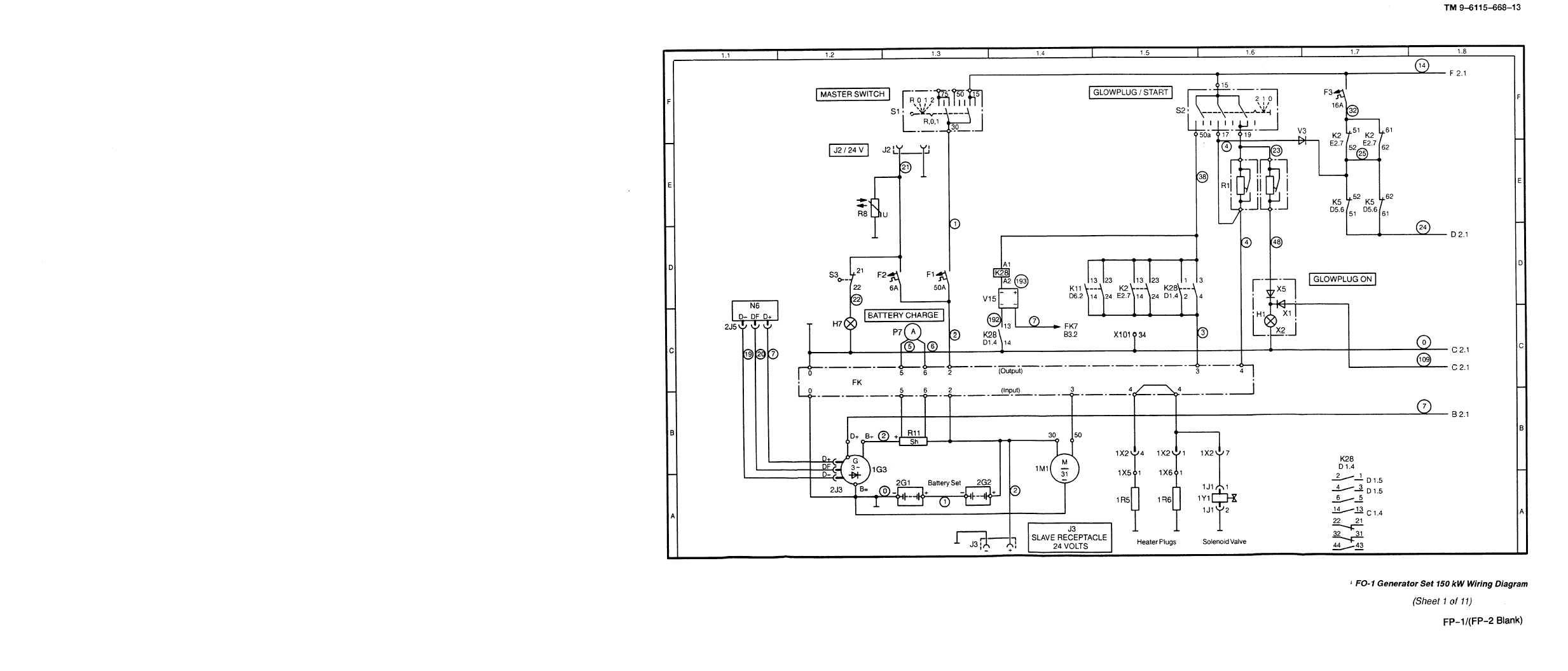FO-1. Generator Set 150kW Wiring Diagram (sheet 1 of 11)