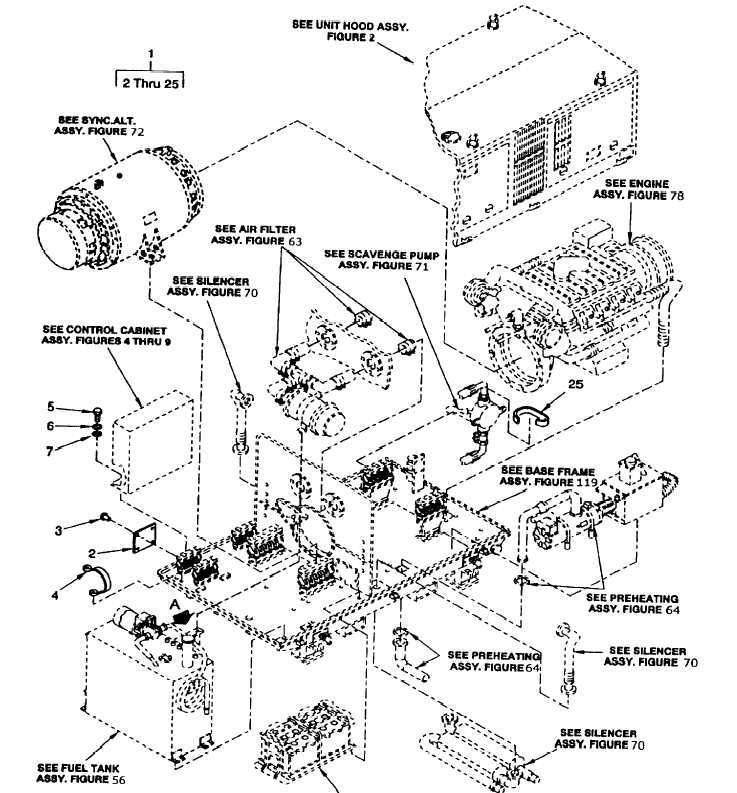 figure 1. Electrical Generator Assembly, 150 KW, 400 Hz