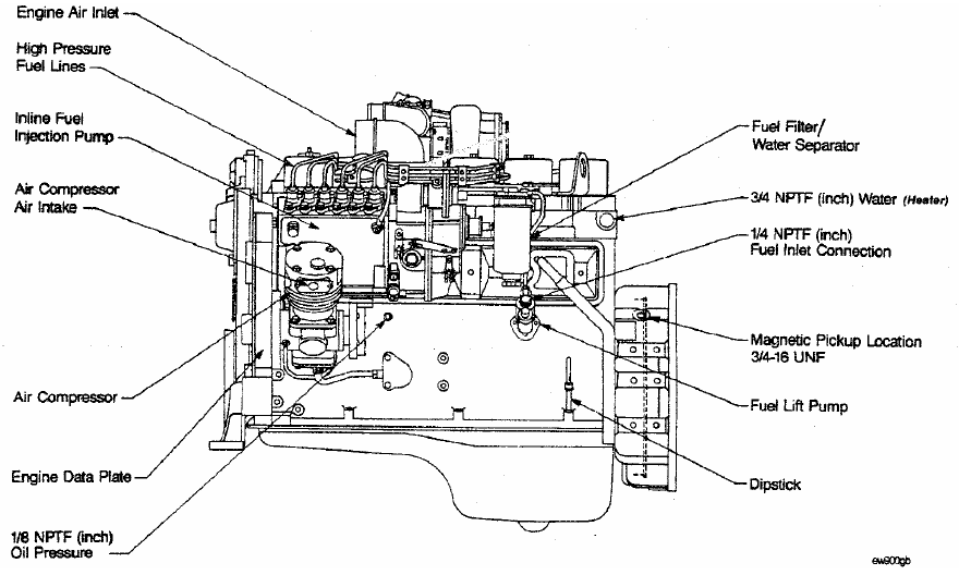 Cummins Diesel Engines : External Engine Components