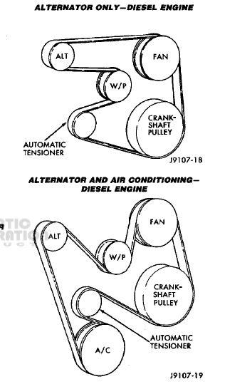 5.9 Cummins Serpentine Belt Diagram : cummins, serpentine, diagram, Valve, Removing, Dodge, Diesel, Truck, Resource, Forums