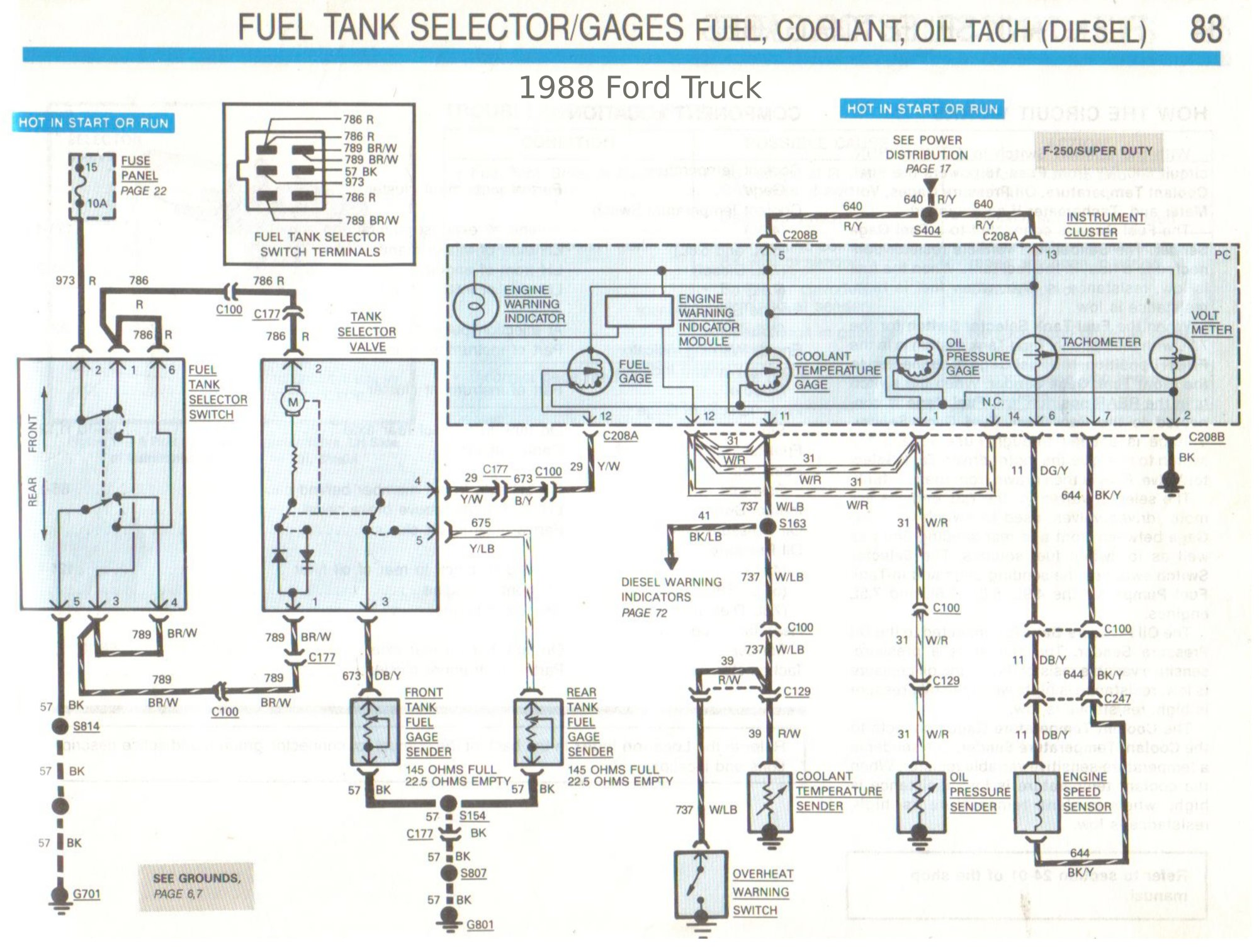hight resolution of 85 ford f 250 460 wiring diagram auto electrical wiring diagram rh harvard edu co uk