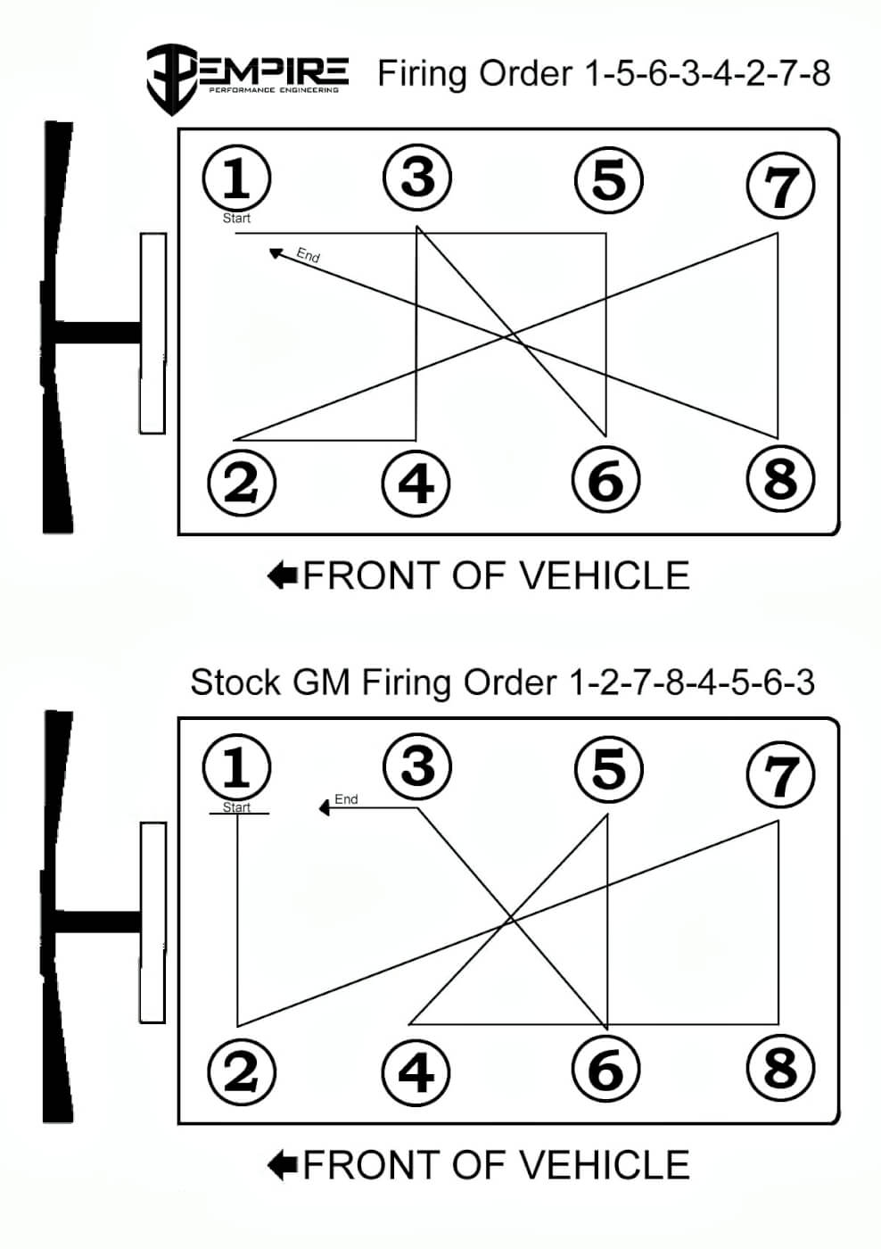 hight resolution of 2008 6 6l duramax engine diagram wiring diagrams scematic lly engine diagram lb7 engine diagram