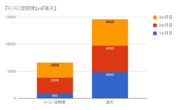 シボヘールの値段比較