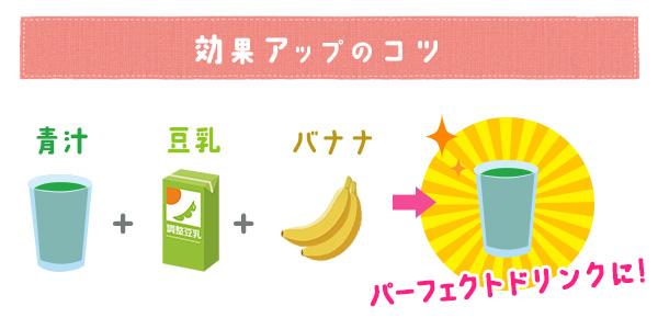 効果アップのコツ 豆乳+バナナでパーフェクトドリンクに