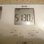 ダイエット142日目の体重・ファスティング2日目