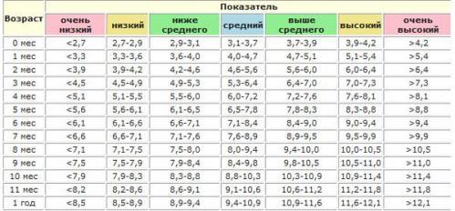 câtă pierdere în greutate este egală cu un centimetru
