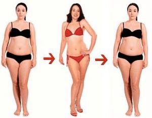 El efecto rebote de las dietas