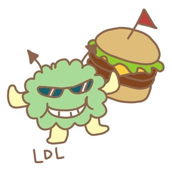 LDLコレステロールとハンバーガーのイラスト
