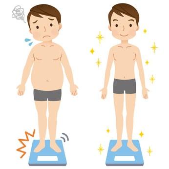 体重が増えた男性と減った男性のイラスト
