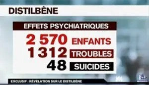 Distilbène® DES psychiatric disorders image