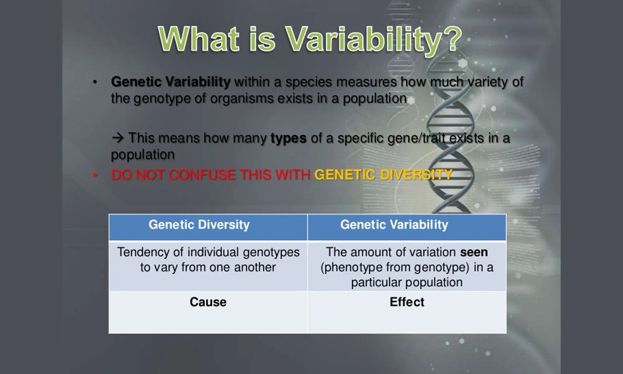 image of genetic variability