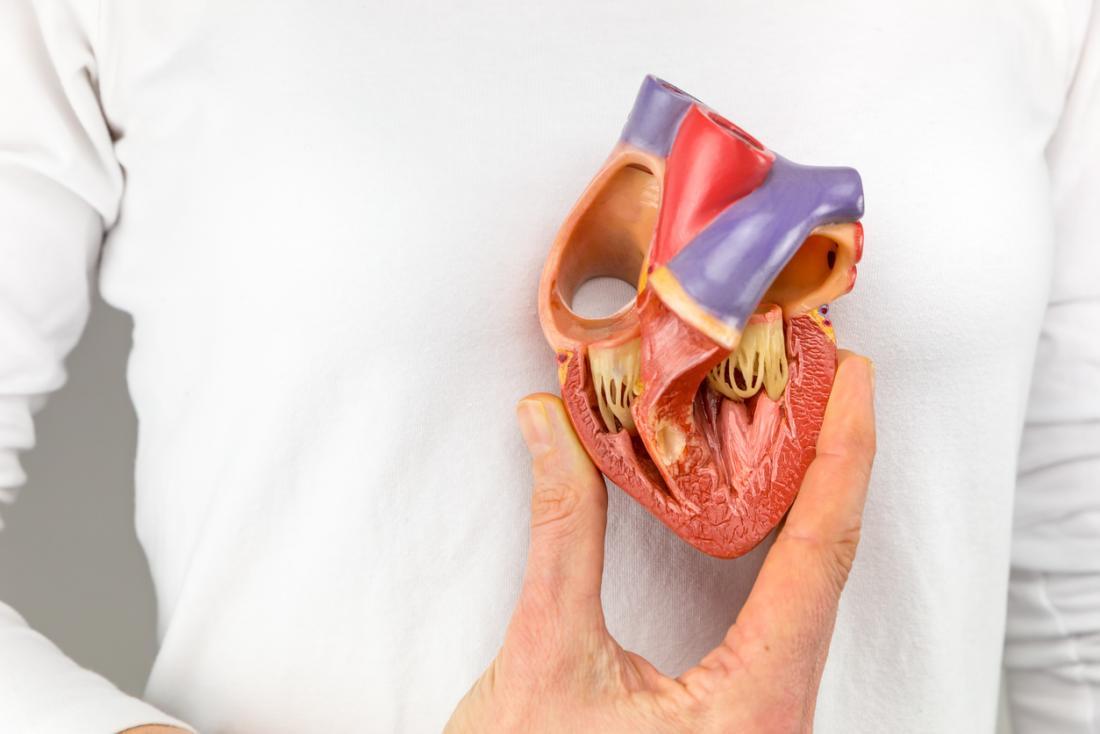 Complicatiile si diagnosticul dextrocardiei