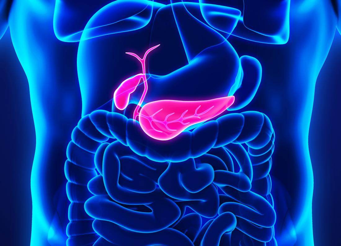 Pancreatita Biliară: Simptome, Diagnostic și Tratament