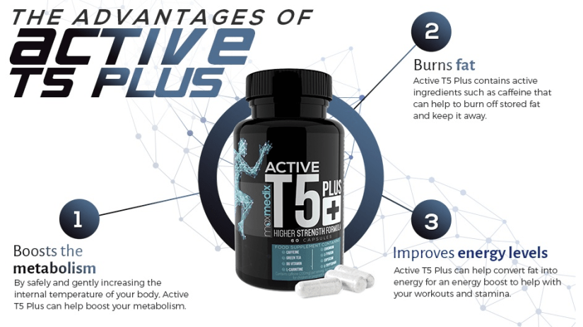 Active T5 Fat Burner Benefits